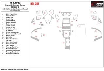 Volkswagen Fox 09.2005 Kit Rivestimento Cruscotto all'interno del veicolo Cruscotti personalizzati 9-Decori