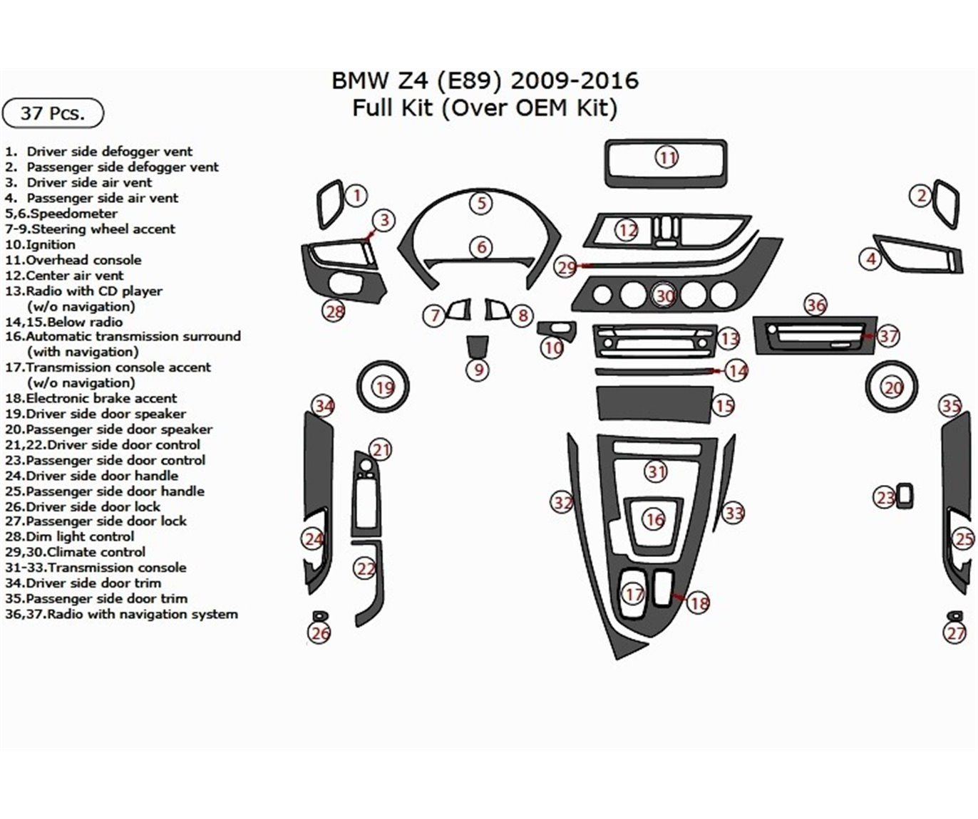 BMW Z4 E89 2009–2016 3M 3D Interior Dashboard Trim Kit